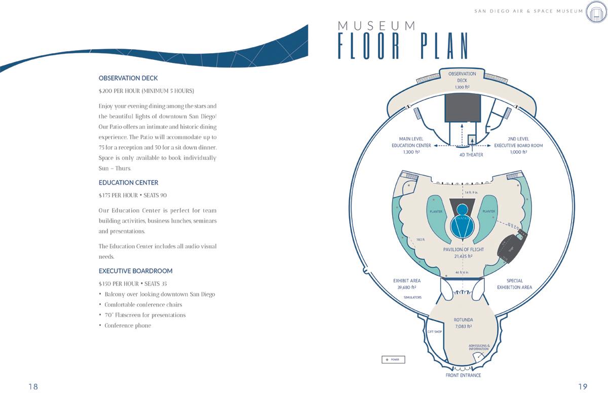 SE2020 Floorplan